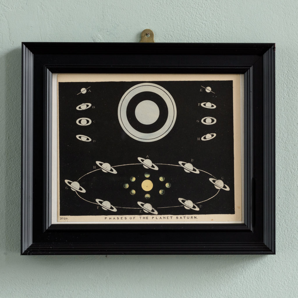 Original astronomy prints published 1843-0