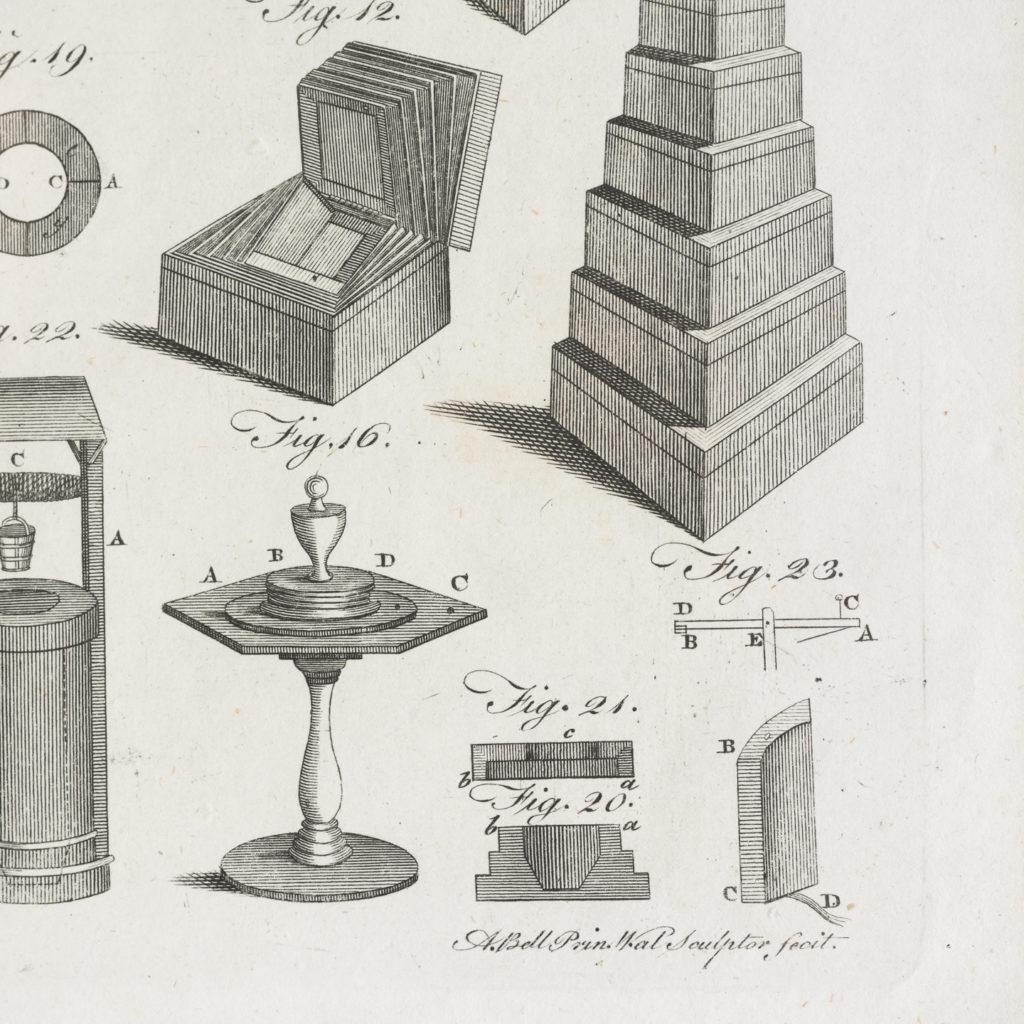 George III prints of legerdemain,-116320