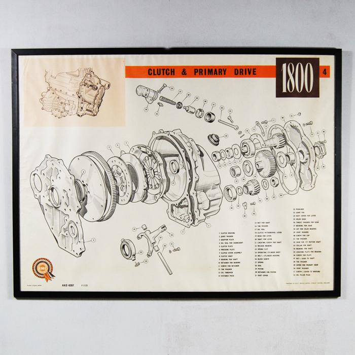 BMC posters